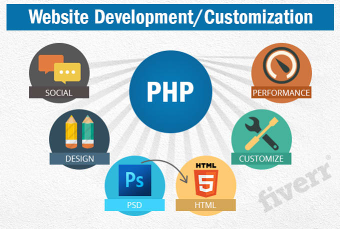 code or customize a PHP or laravel website for you