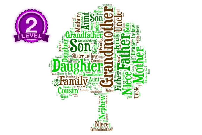 create a personal word art family tree by lizzardonly