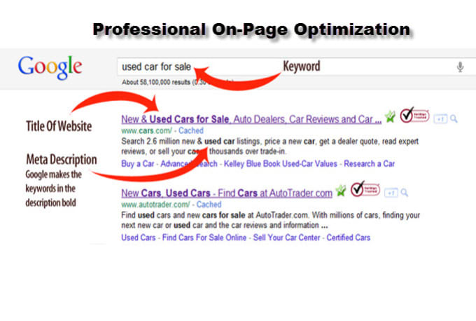 do wordpress seo and optimize your website by odstrategies