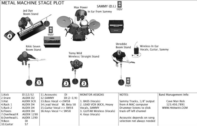 Create a professional stage plot and input list by skotbarker for Stage plot template
