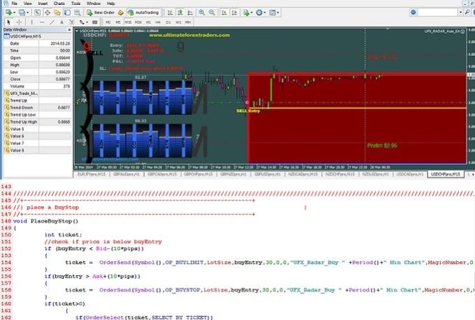 build a mql4 forex auto expert advisor