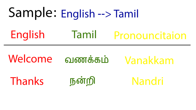 translate English to Tamilor vise versa