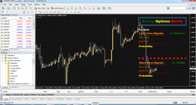 How to use metatrader 4 for binary options