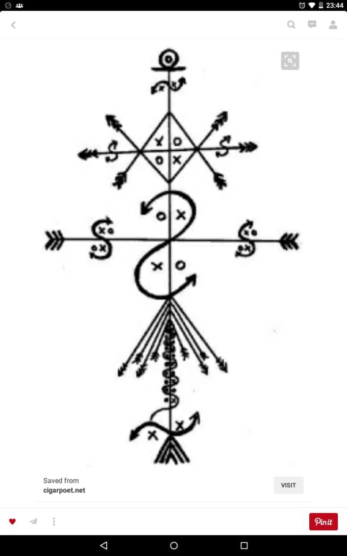 Design You A Custom Symbol Sigil Amulet Or Rune Charm By Kirkonesource