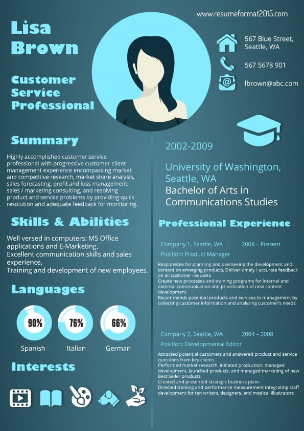 Design And Write A Professional CV And Cover Letter