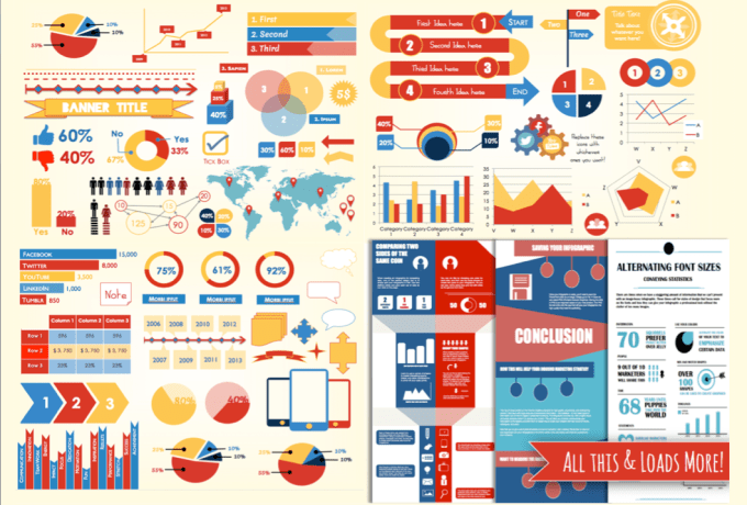 how to send an infographic