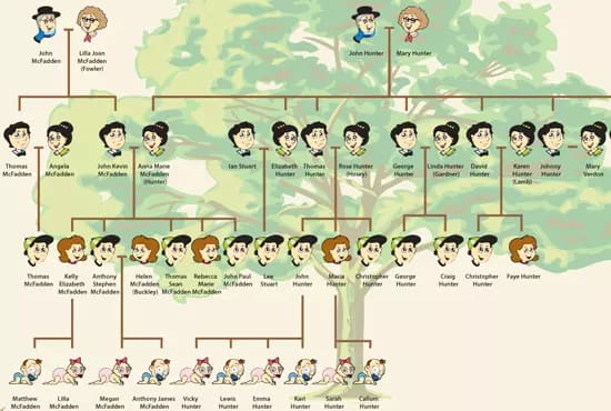 how to draw my family tree
