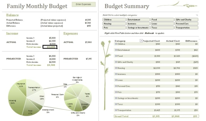 create a custom budget and expense report for you by coopercohen