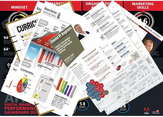 create the best cv using infographic style by imamwahyudi