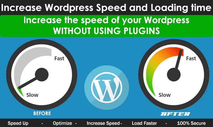 Increase wordpress speed and loading time in 24 hours by Nsi