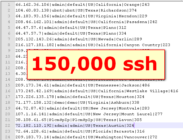 give you 150k ssh fast today