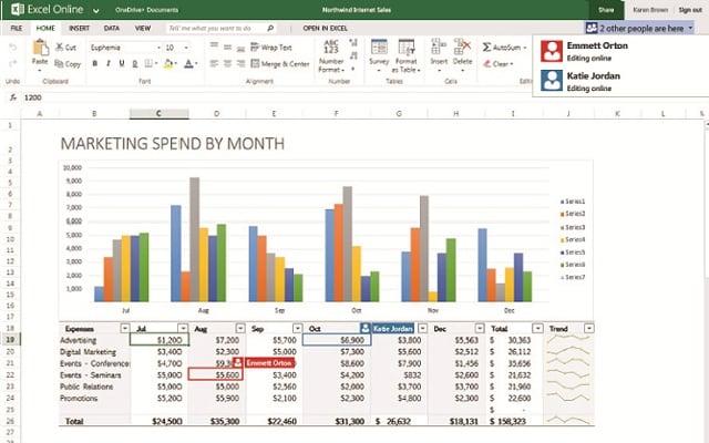 kenneyjacksonjp : I will do tasks in Excel like vba macro chart formula  dedupe convert PDF csv for $5 on www fiverr com