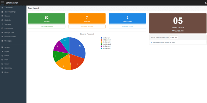 create admin panel in Codeigniter and Bootstrap