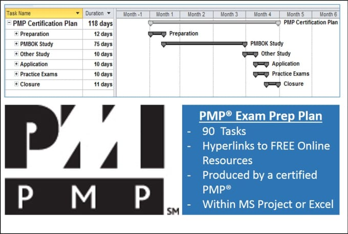 Provide A Pmp Exam Prep Plan By Weller34