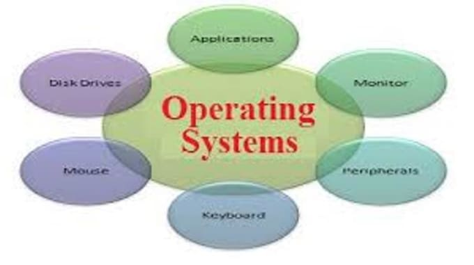 essential properties of operating systems essay The following properties of distributed systems make them systems—it is essential to meet customer needs c and c-based operating system apis and libraries.