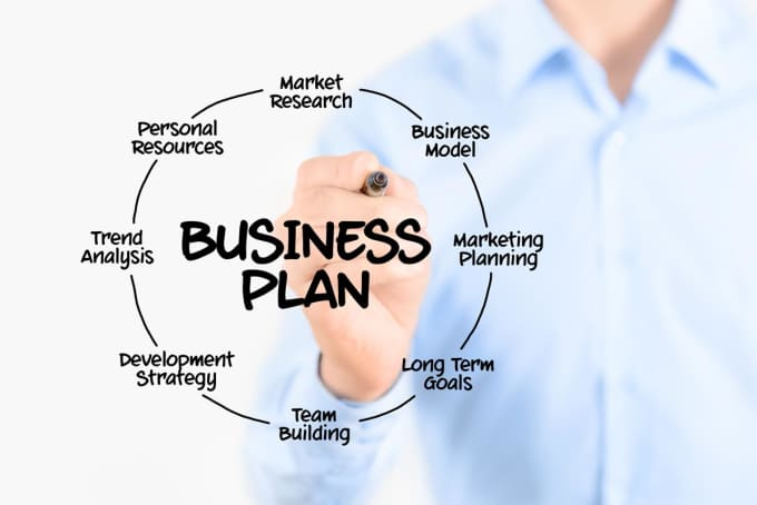 how to make a perfect business plan
