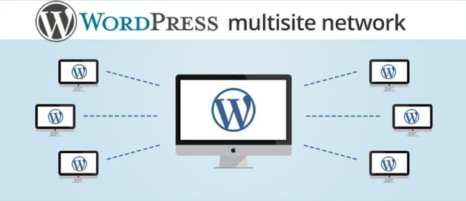Domain Mapping Wordpress on