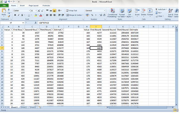 consistency : I will do Data Mining, Data Extraction Excel csv SQL vba for  $5 on www fiverr com