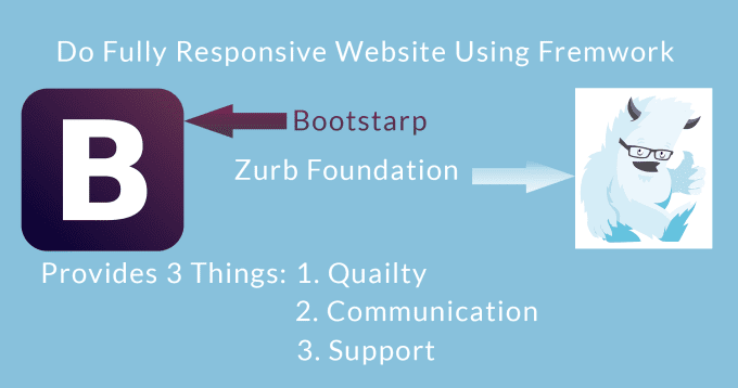Do Bootstrap And Foundation Html Template By Hirparabhavin