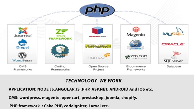 do work in php,opencart,wordpress,magento,joomla,laravel