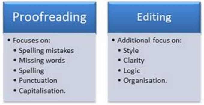Image result for proofread english edit