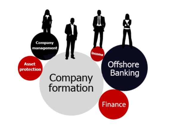 invecta : I will open an Offshore Company in Mauritius for $5 on  www fiverr com