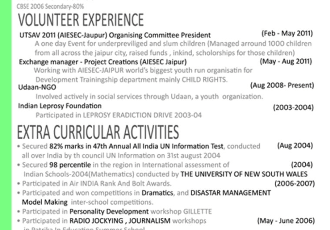 Make A Very Nice Resume Or Curriculum Vitae Cv By Deepesh123
