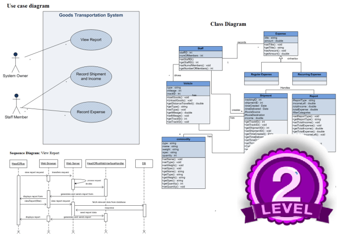 i will create diagrams for you in microsoft visio