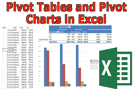 create pivot tables pivot charts graphs in microsoft excel by