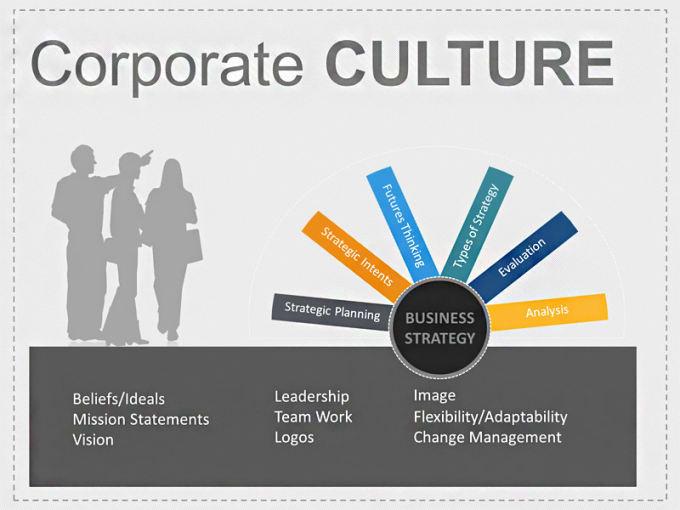 good corporate culture