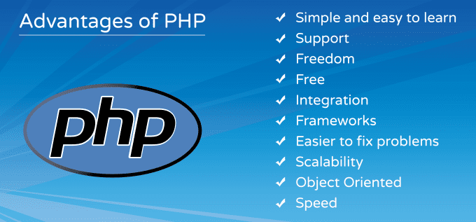 advantages of php language in web Php (hypertext preprocessor) is a server-side scripting language utilized by web programmers to create web applications and websites this popular programming.