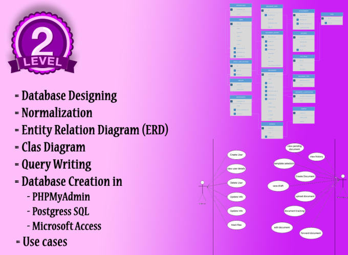 Create database for your application including erd by alihaider392 create database for your application including erd ccuart Choice Image