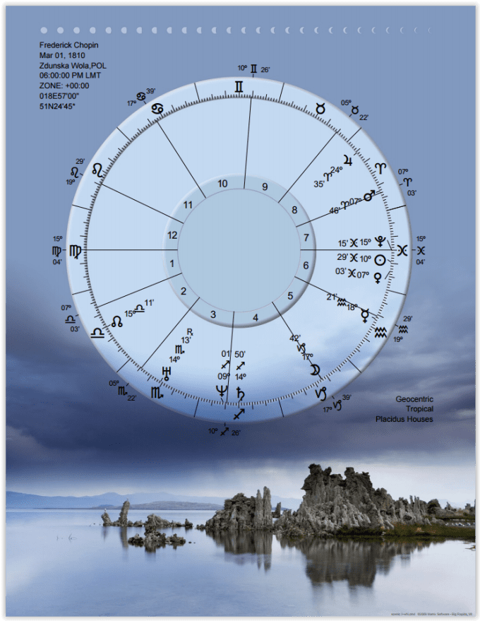 Create Astrology Reports And Free Natal Chart By Micromedic