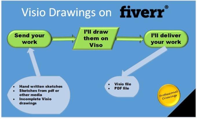 Wondrous Draw Diagrams Using Visio By Rnwrrr Wiring Digital Resources Llinedefiancerspsorg