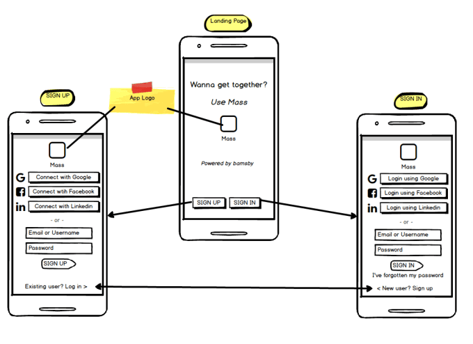 wireframe design for mobile app | Fiverr