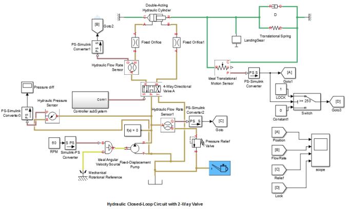 provide simulink matlab simulation systems