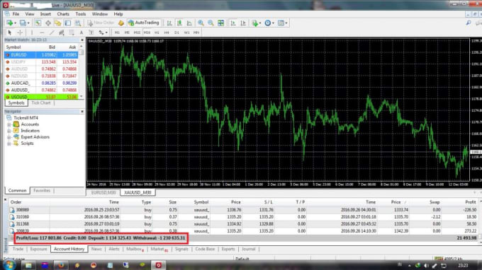 Managed forex accounts $1000 minimum