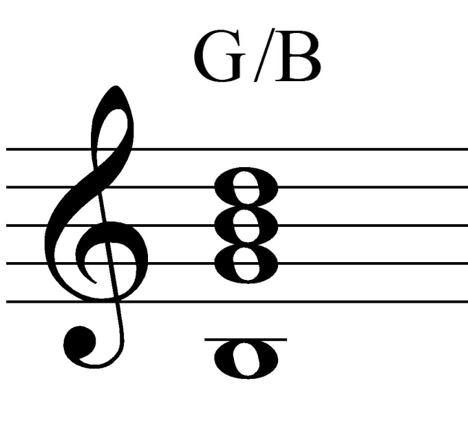 Make Guitar Chords For Your Song By Legndery