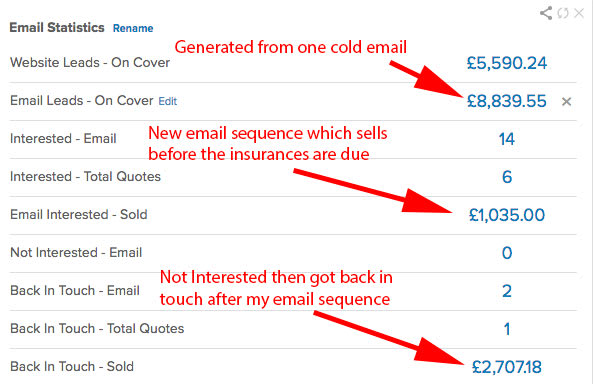 provide email copywriting for your business