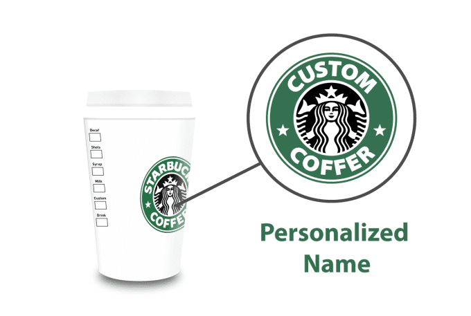 photograph about Starbucks Logo Printable referred to as crank out a Custom-made Status Starbucks Cup Symbol printable png