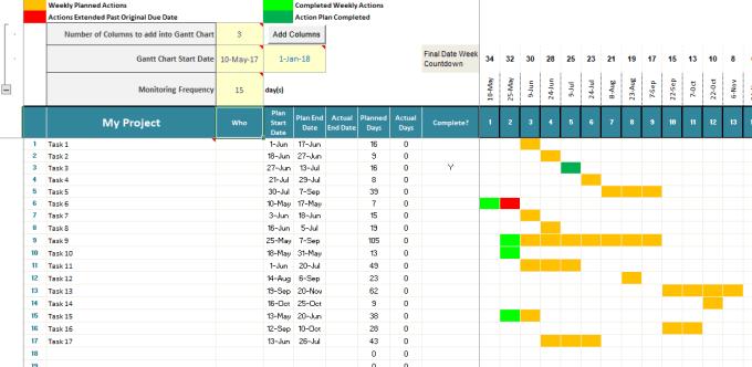 provide gantt chart templates on ms excel