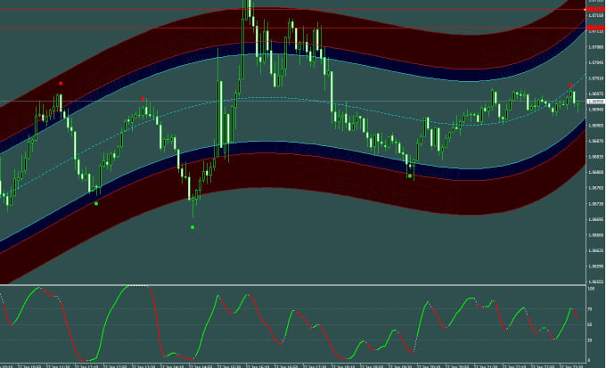 copper7765 : I will give you an Amazing Binary Option System and Indicator  for $25 on www fiverr com