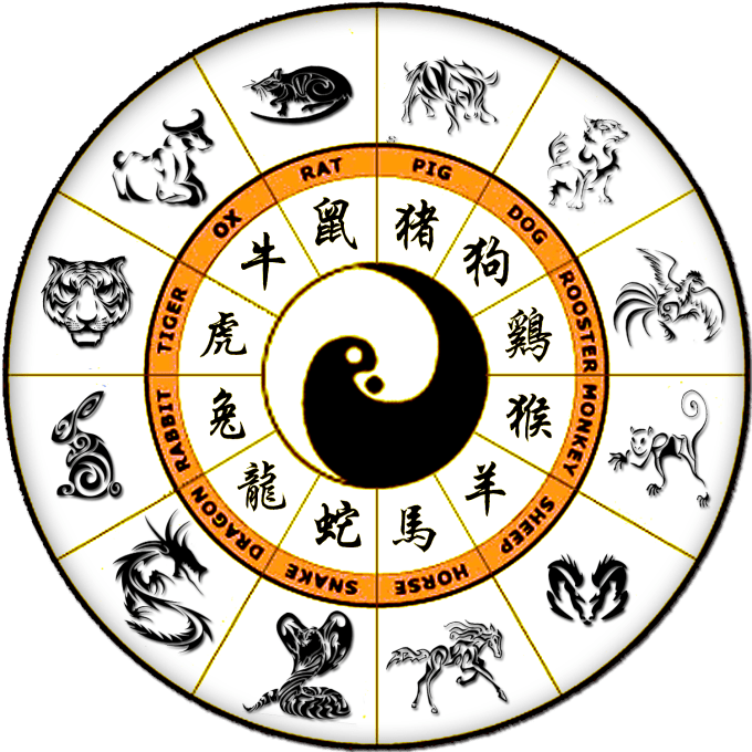 chinese reading horoscope