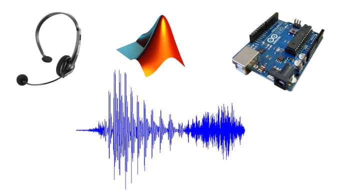 design of a speaker recognition system in matlab Rapidly design, build speaker recognition system v3 : matlab code for speaker verification audio to text converter sphinx4.