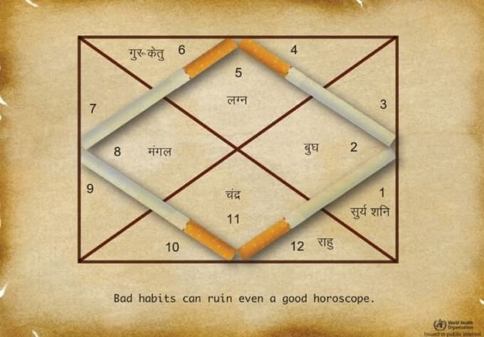 jeannetteengstr : I will generate Indian Style Horoscope aka Kundli for  your fortune telling for $5 on www fiverr com