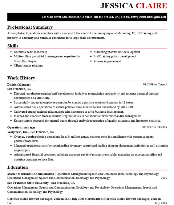 Cv Maker And Professional Resume Fiverr
