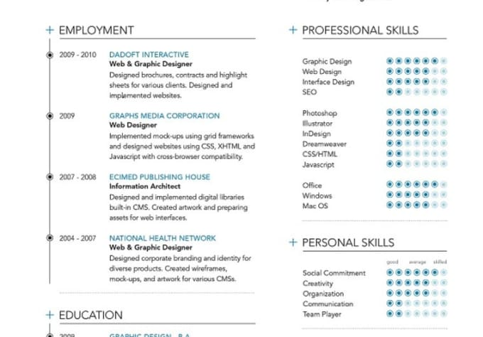 I Will Give You A Visual Resume Power Point Template