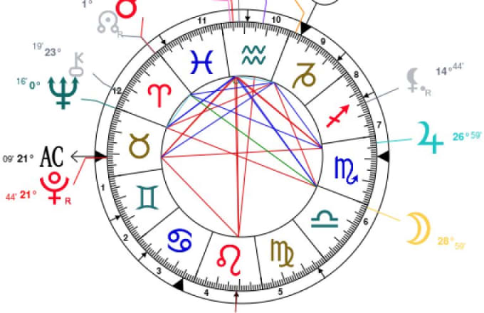 Give A Basic Astrological Chart Reading By Floraastrology