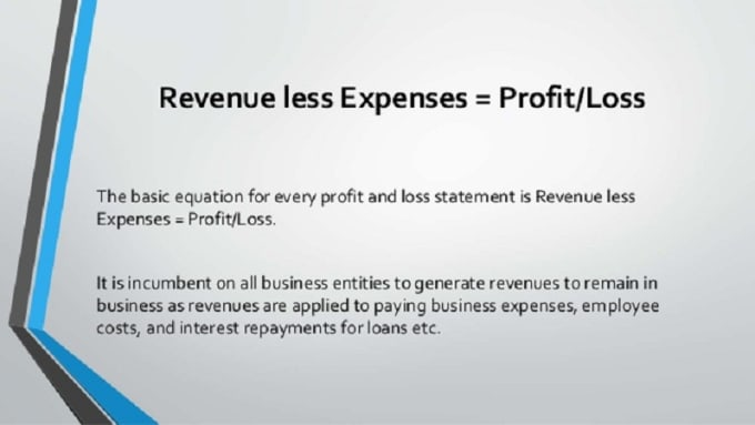 create for the profit and loss statement by alinur2090