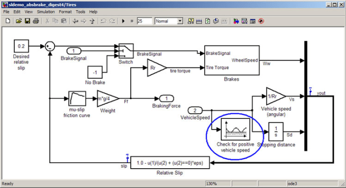 ahsan481 : I will do all your task related to Simulink Matlab for $5 on  www fiverr com